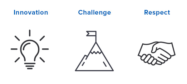 OMRON DNA - Innovation, challenge, respect